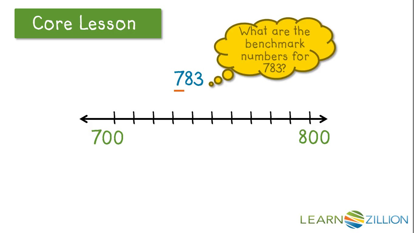 Locate benchmark numbers on a number line | LearnZillion