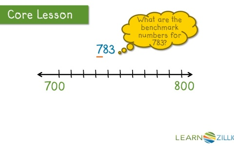 Locate benchmark numbers on a number line learnzillion 516 ccuart Image collections