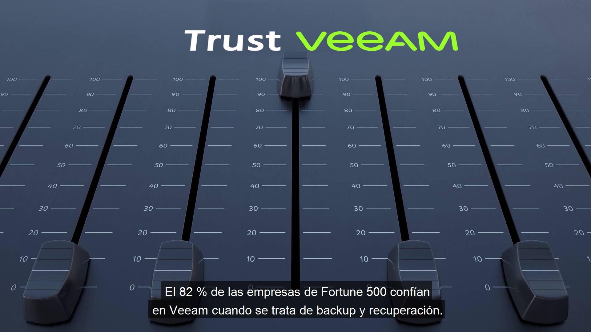 ES lat Corporate Messaging Why Veeam - Feb 2020