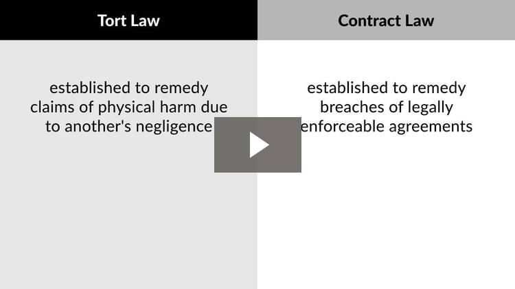 Legal Characterization