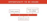 Judicial Notice thumbnail
