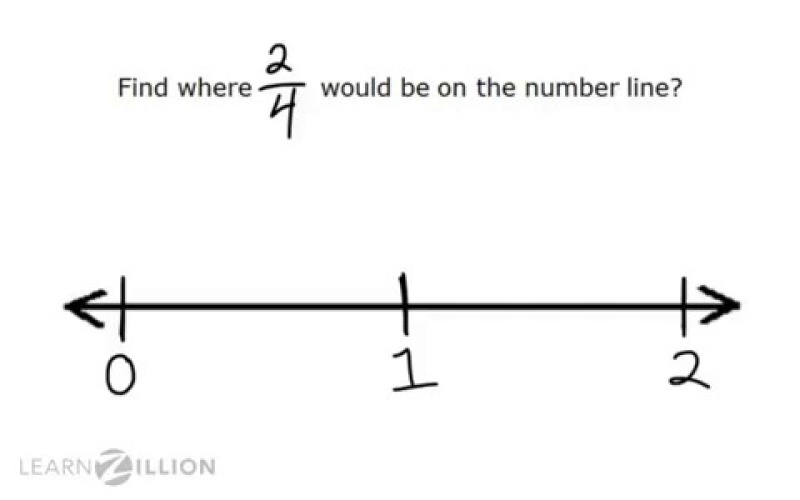 place fractions on a number line  learnzillion