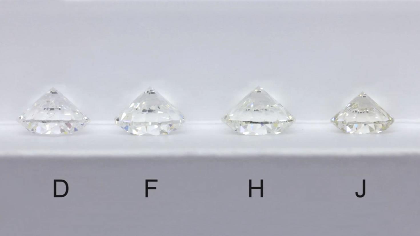 How diamond colour affects the appearance of a diamond