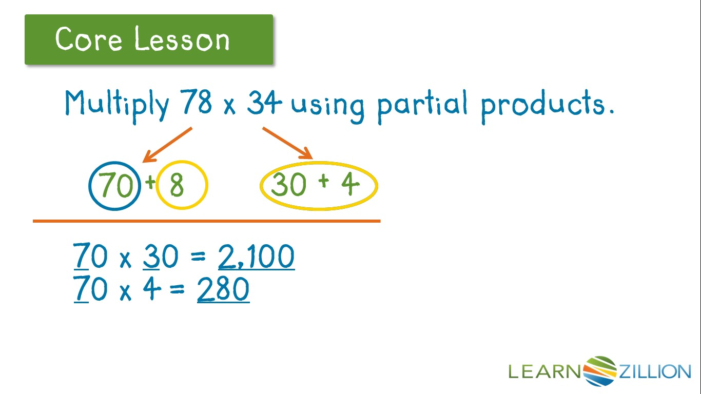 Use partial products for multiplication | LearnZillion