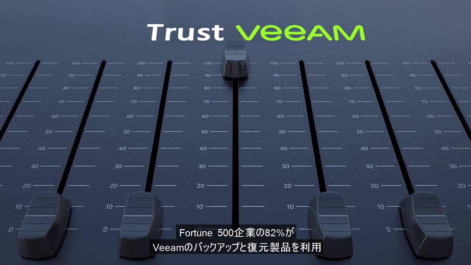 JP Corporate Messaging Why Veeam - Feb 2020