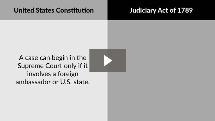 The Supreme Court and the Constitutional System