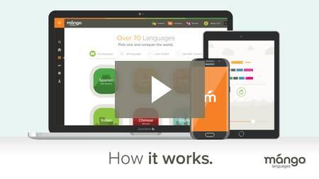 Mango Languages Methodology - Intuitive Language Construction