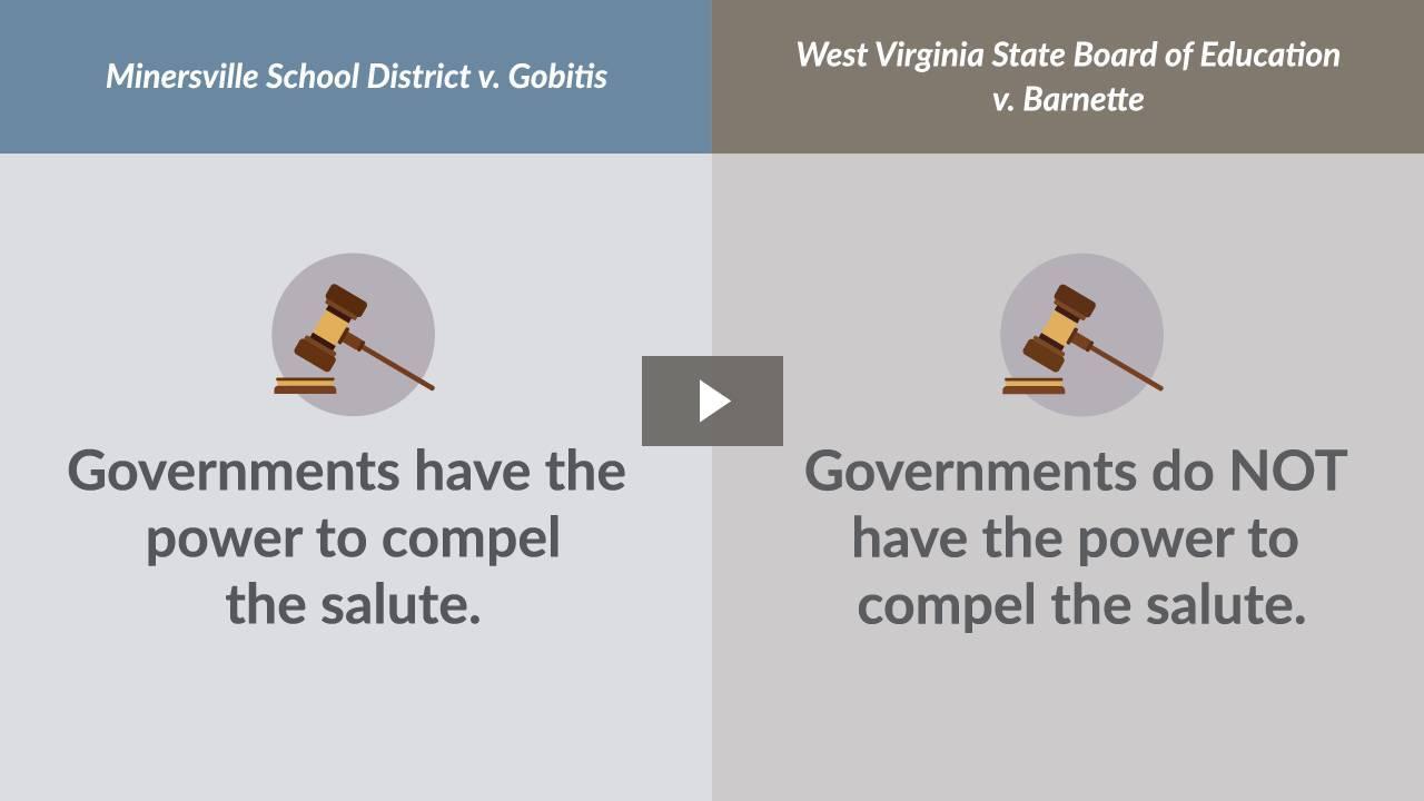 West Virginia State Board of Education v. Barnette
