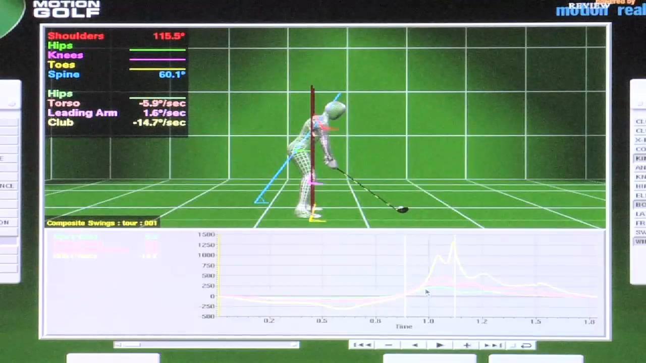 Maximum Power 1.0: Motion Golf - Swing Sequence