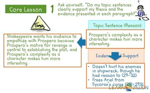 How to Write a Claim of Value Essay