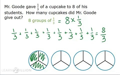 Multiply By Fractions Using Repeated Addition Learnzillion