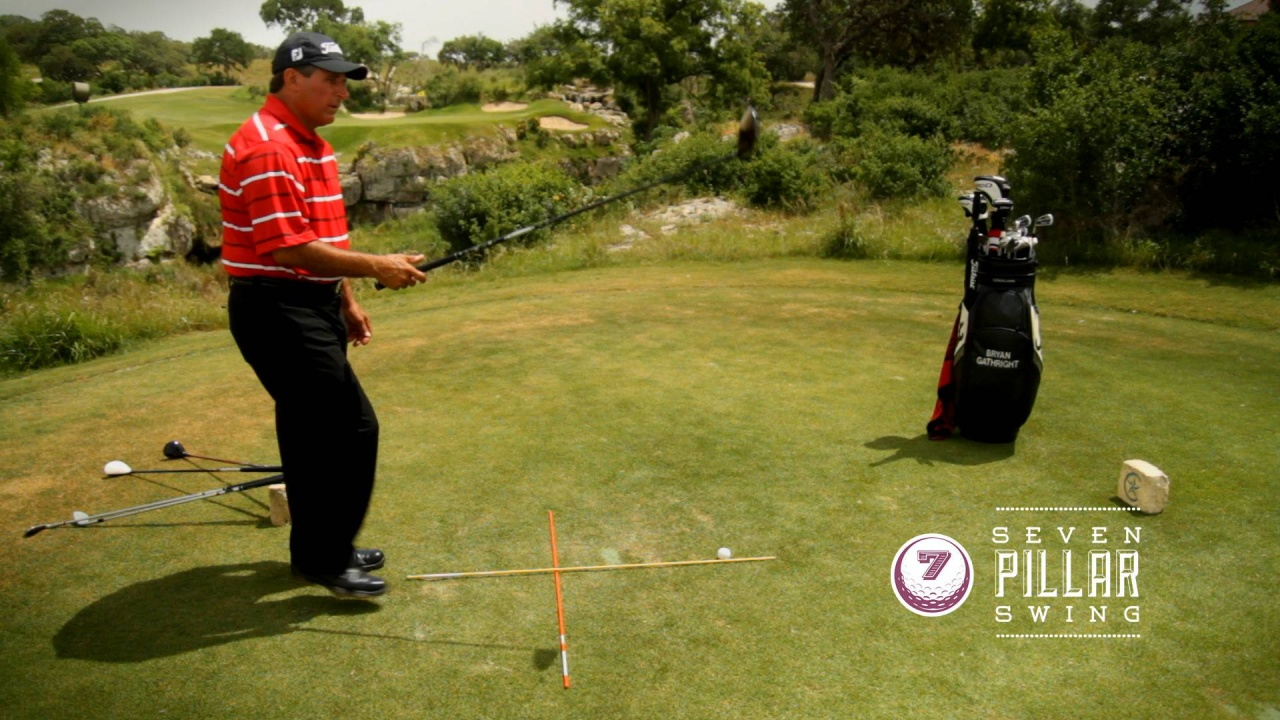 Pillar 3: Alignment and Ball Position for Woods & Hybrid