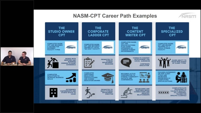 NASM Downloads | Assessment Forms, Charts, Templates, & Resources