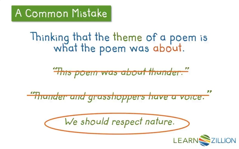 Determine The Theme Of A Poem Learnzillion