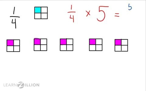 multiply fractions by whole numbers using models  learnzillion multiply fractions by whole numbers using models