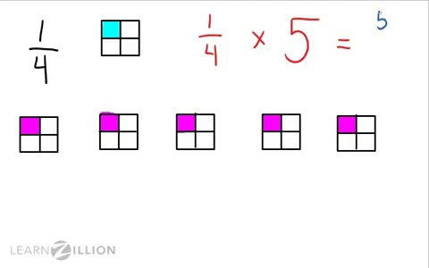 math worksheet : learnzillion : Multiply Fraction By Whole Number Worksheet