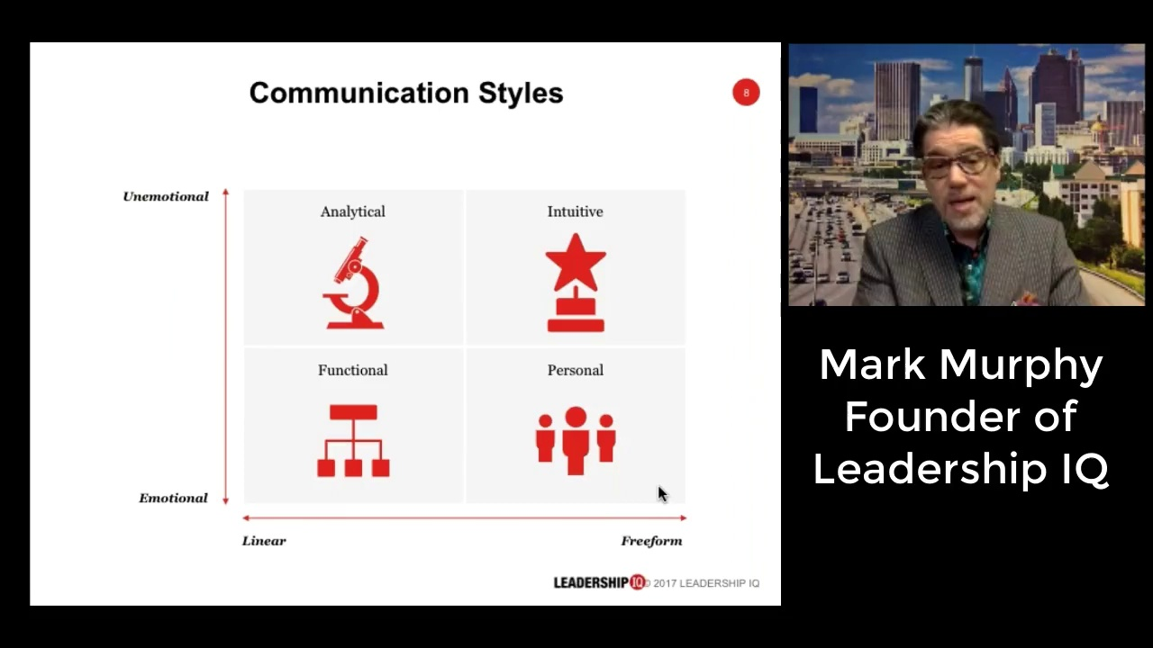 picture about Printable Communication Styles Quiz known as Conversation Layouts Assessment