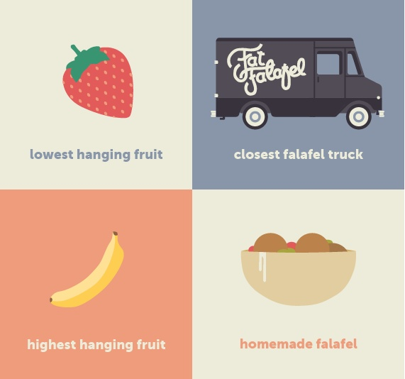 [FANFIC]: Food Analogies - Gotta love it - LiveJournal
