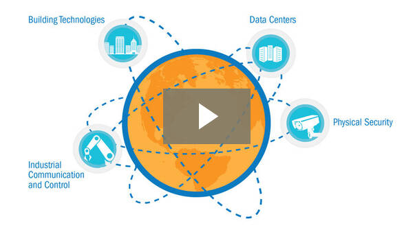 Internet of Things | Anixter