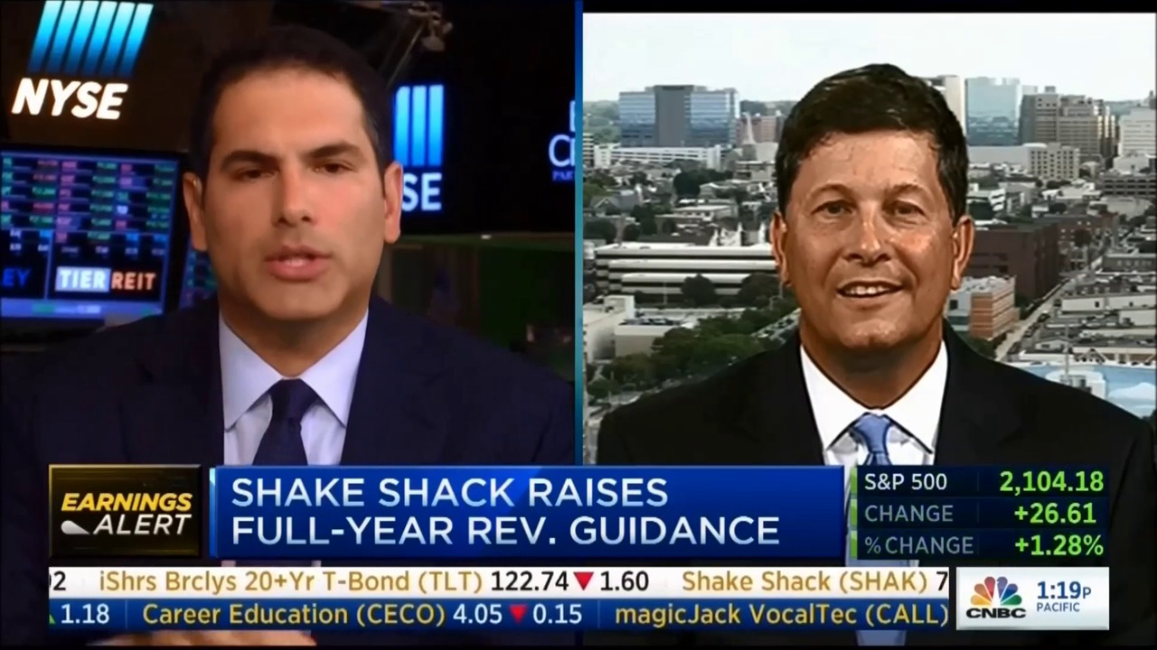 Shake Shack Stock's Unsustainable Numbers (NYSE: SHAK)