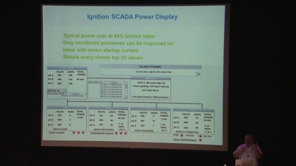 Building Your SCADA System to the Next Level