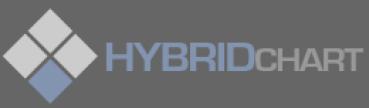 HybridChart