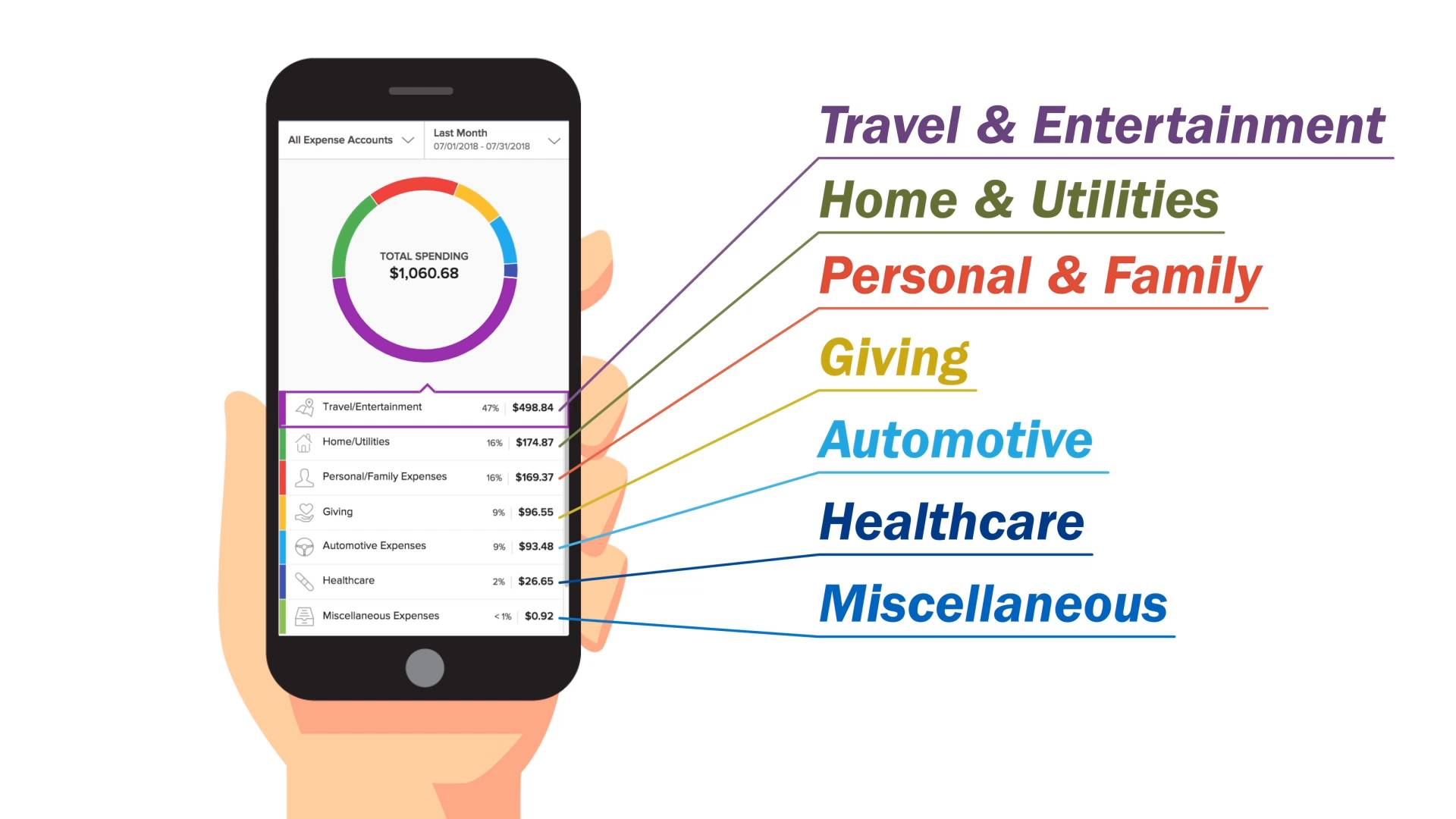 expense and income analysis finapp envestnet yodlee