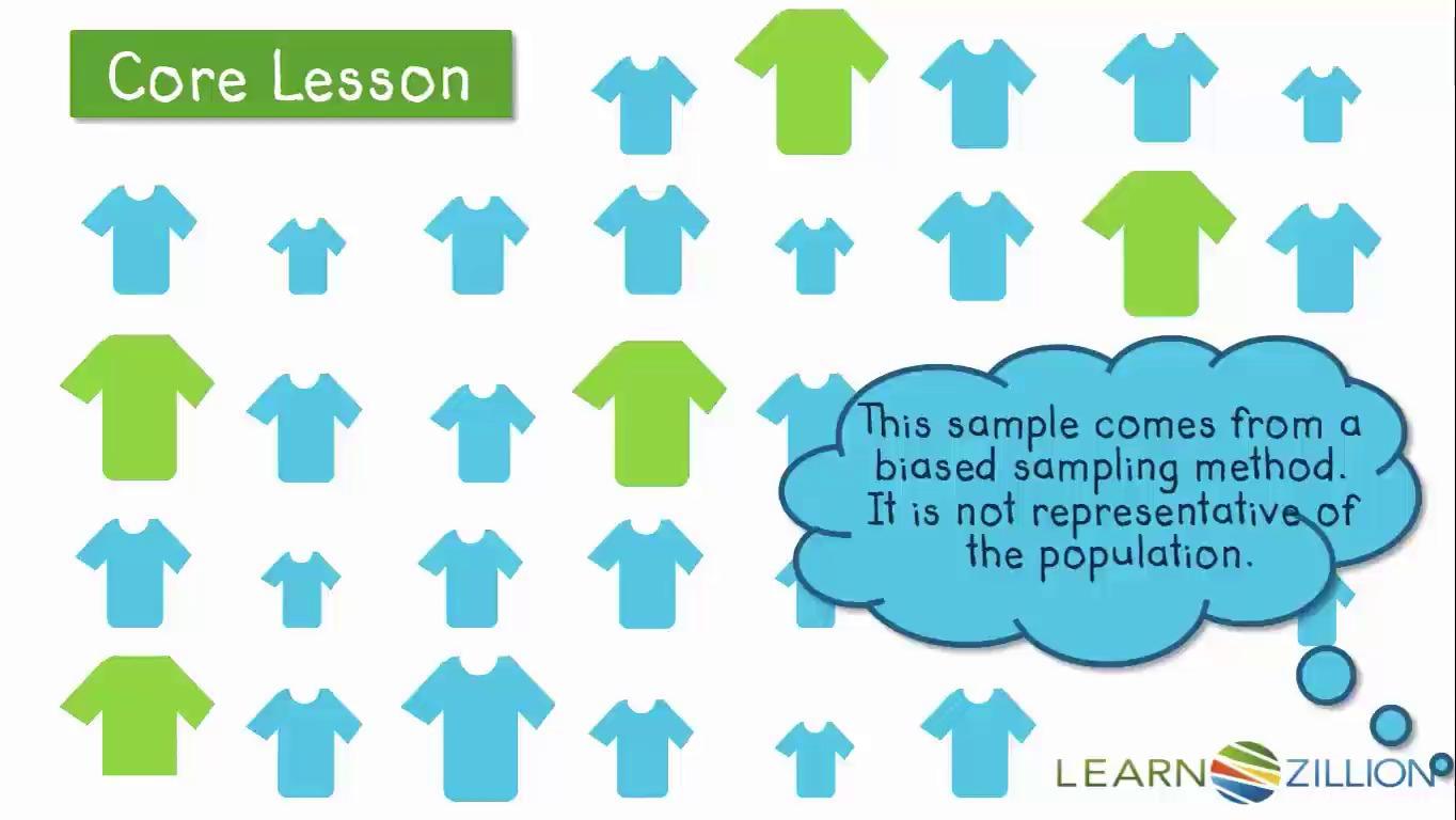 Identify a representative sample | LearnZillion