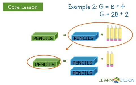 how to solve systems of equations algebraically