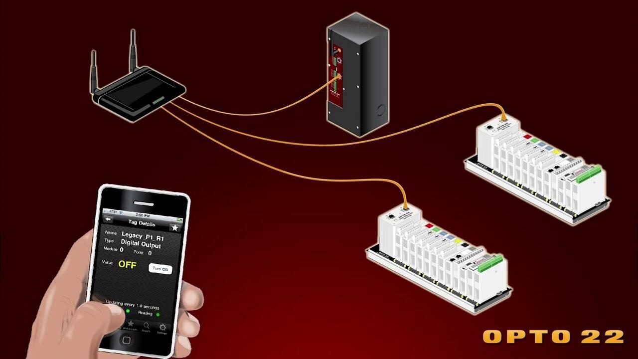 (Spanish) OptoMinute- Opto iPAC Software