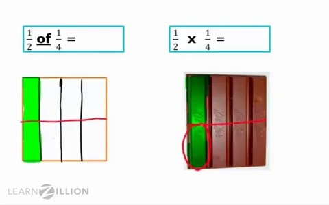 Multiply Fractions By Fractions Using Area Models Learnzillion