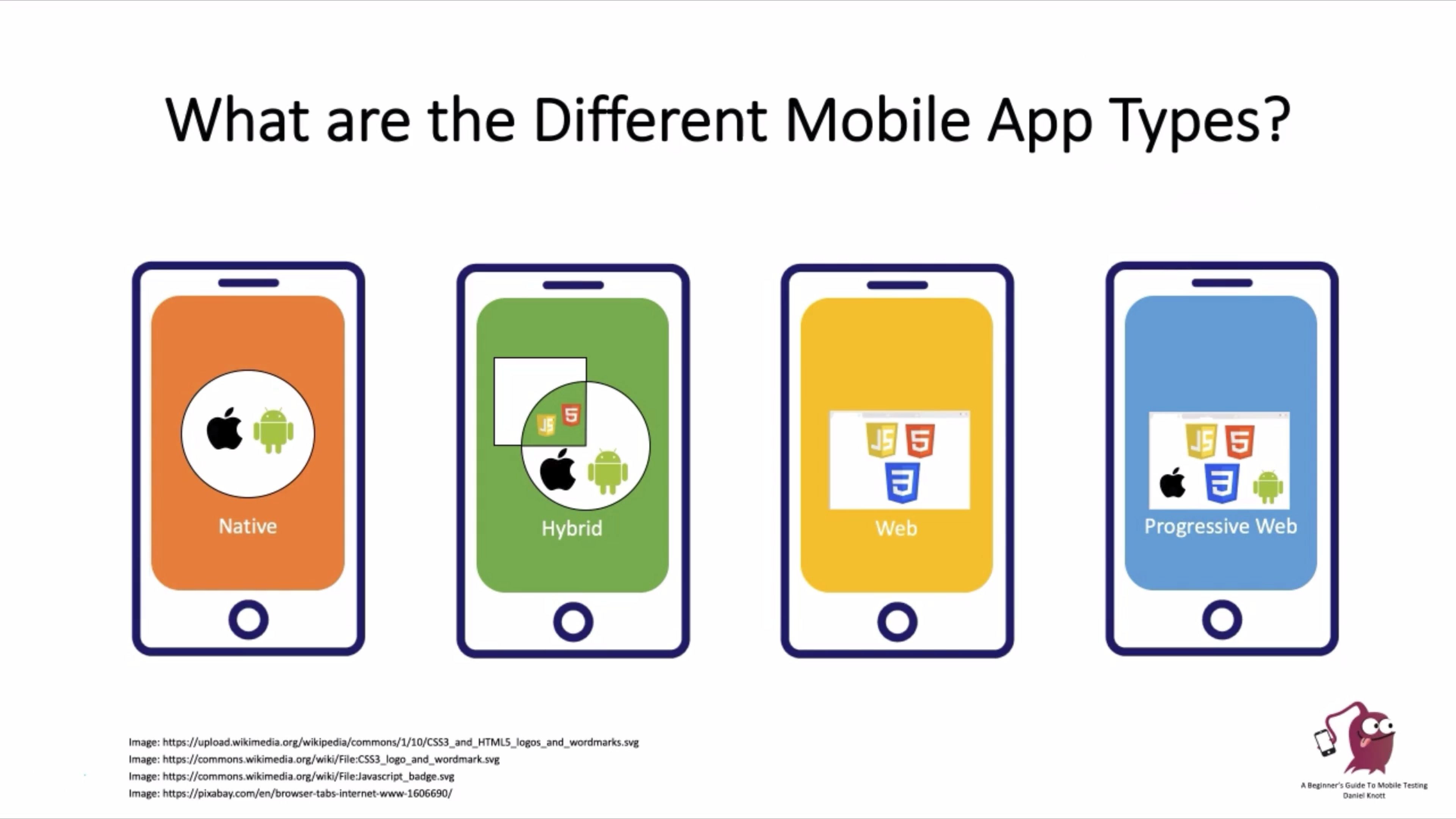 Mobile App Types