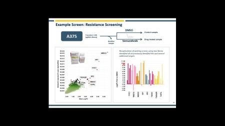 How CRISPR–Cas9 Screening will revolutionise your drug development programs