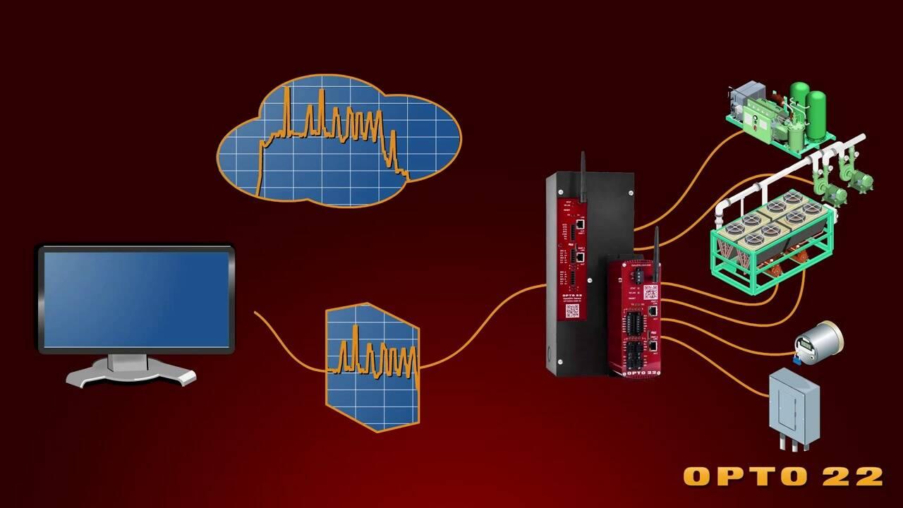 OptoMinute- OptoEMU Sensors