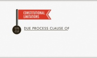 Introduction to Personal Jurisdiction thumbnail