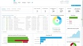 Customer Service Software Dashboard