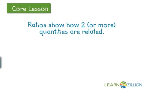 Visualize part-to-total ratios using pictures