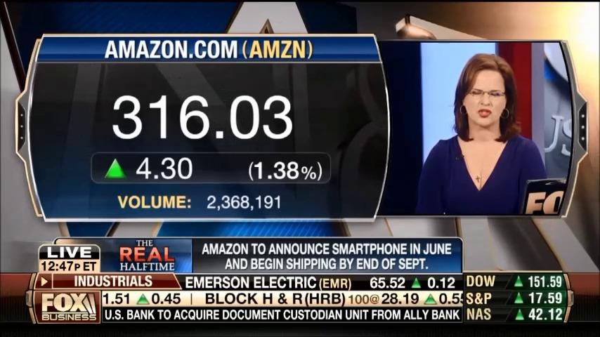 Stocks to Buy Now: Take a Look at Amazon (Nasdaq AMZN) and Raytheon (NYSE: RTN)