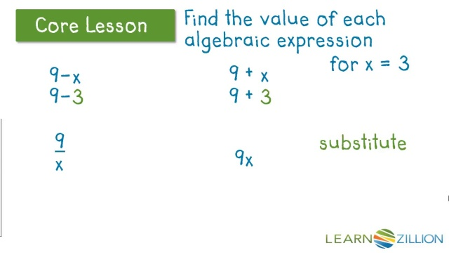Evaluate onestep algebraic expressions by substitution – Evaluate Algebraic Expressions Worksheet