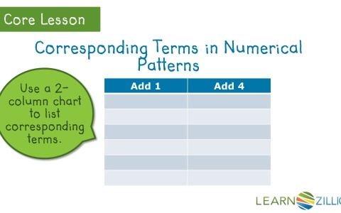 how to find the relationships of ordered pairs