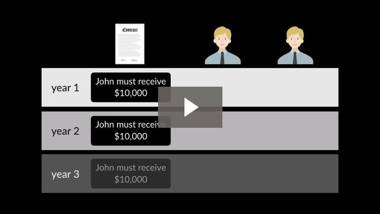 The Cash Method