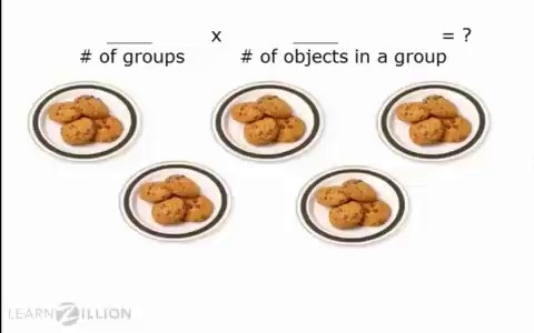 Understand Multiplication Problems Using Equal Groups Learnzillion
