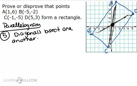 Prove Whether A Figure Is A Rectangle In The Coordinate Plane