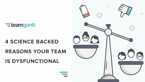 4 Science Backed Reasons Your Team is Dysfunctional