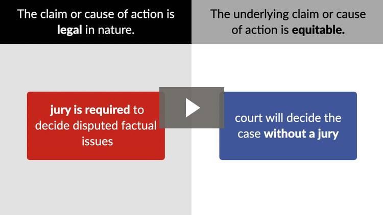 Declaratory Judgment and Interpleader