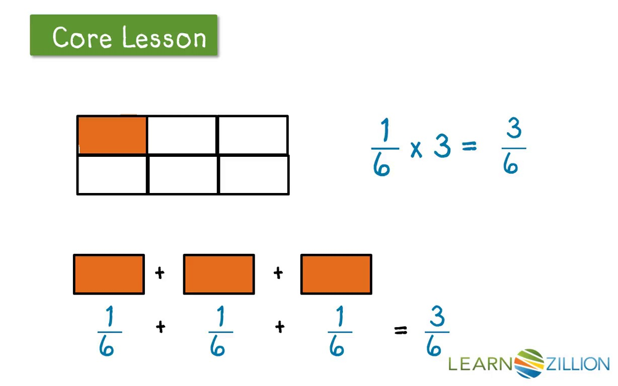 math worksheet : learnzillion : Multiply Fractions By Whole Numbers Worksheet