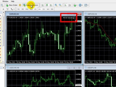 How to use Indicators and Expert Advisors
