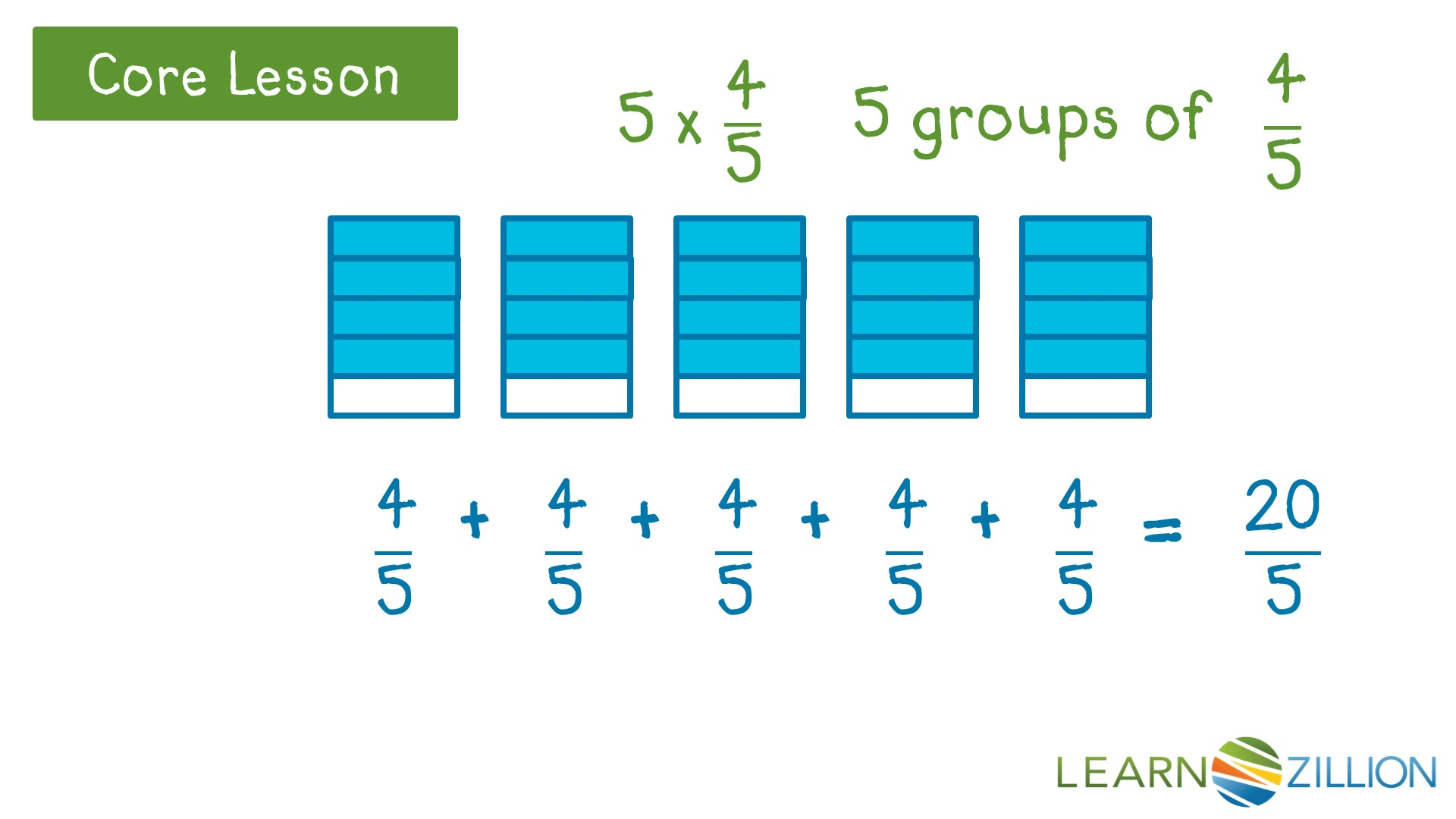 Multiply negative fractions by whole numbers fraction worksheet ...