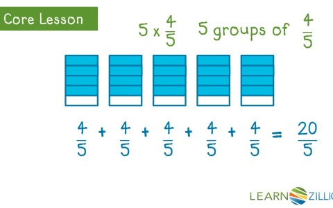 Mr Spauldings Class Blog Multiplying Fractions And Whole Numbers