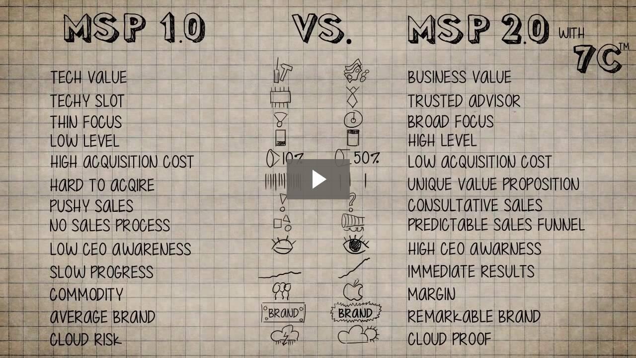 MSP 1.0 vs. MSP 2.0